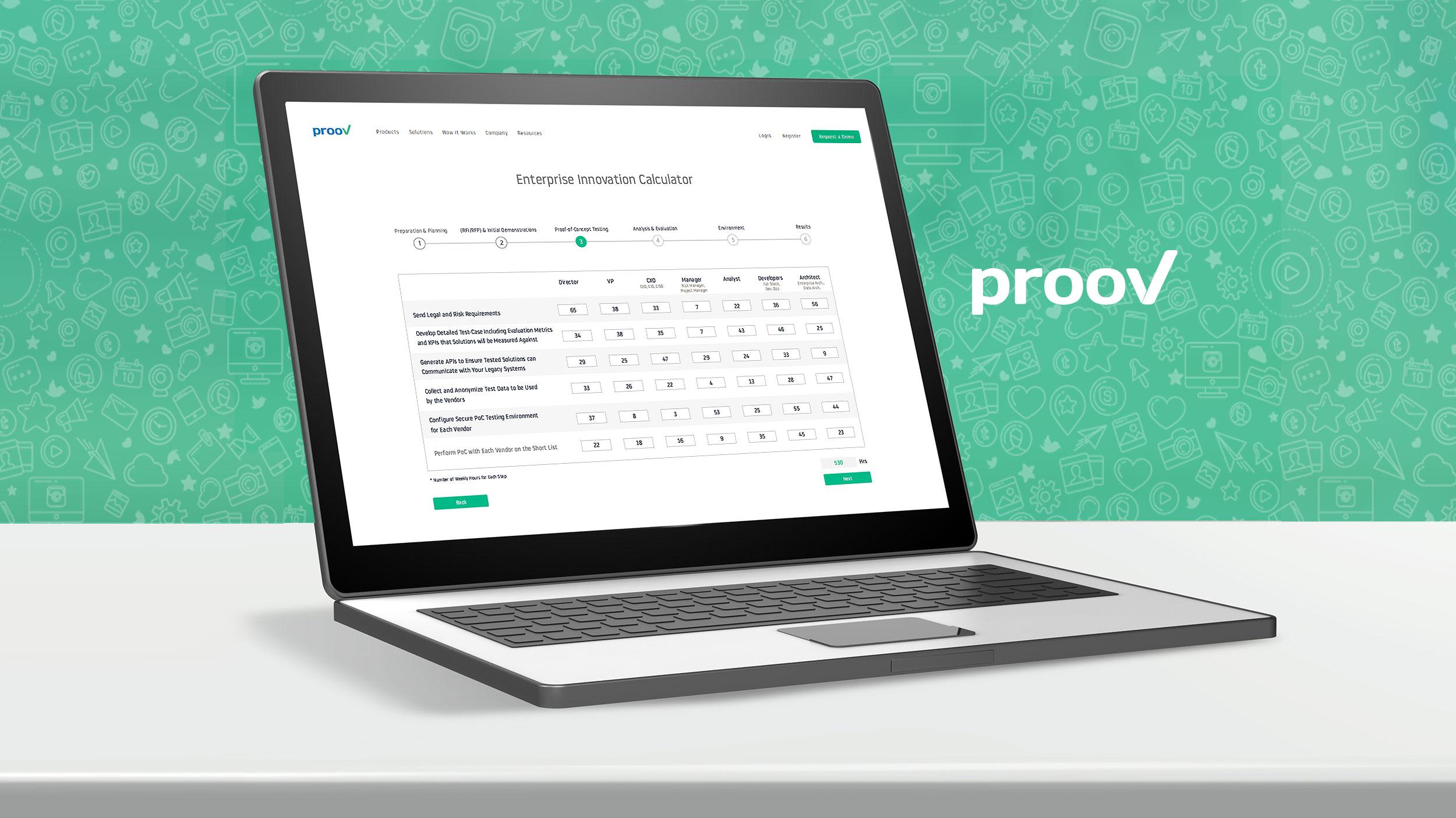 prooV innovation calculator